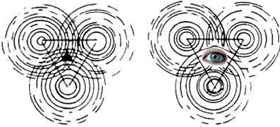 Det-Tredje-Øje-02-Douglas-Baker-Esoterisk-visdom