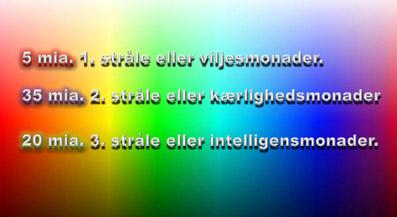 DE-SYV-STRÅLER-Hardy-Bennis-02-02-Åndsvidenskab